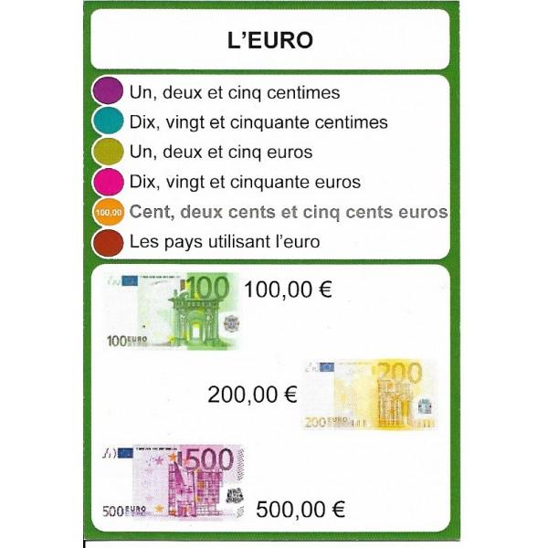 L'euro2- DIY - SoCartes est un jeu de société pour les enfants